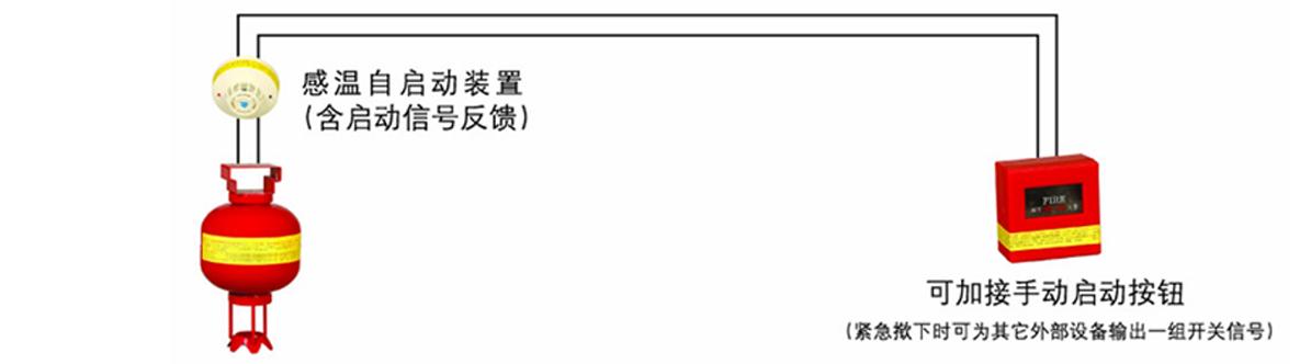 qq华夏天赋计算公式_规范标准 - 山东博朗安全技术有限公司
